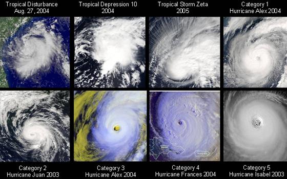 Cyclonextr me m t o cyclone ouragan typhon encyclop die cyclonique - Les 5 cyclones ...